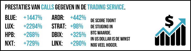 Trading Service Alt Coins